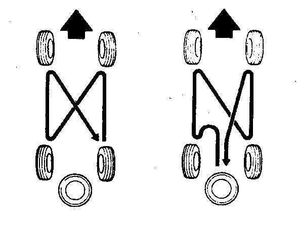 Использование запасного колеса