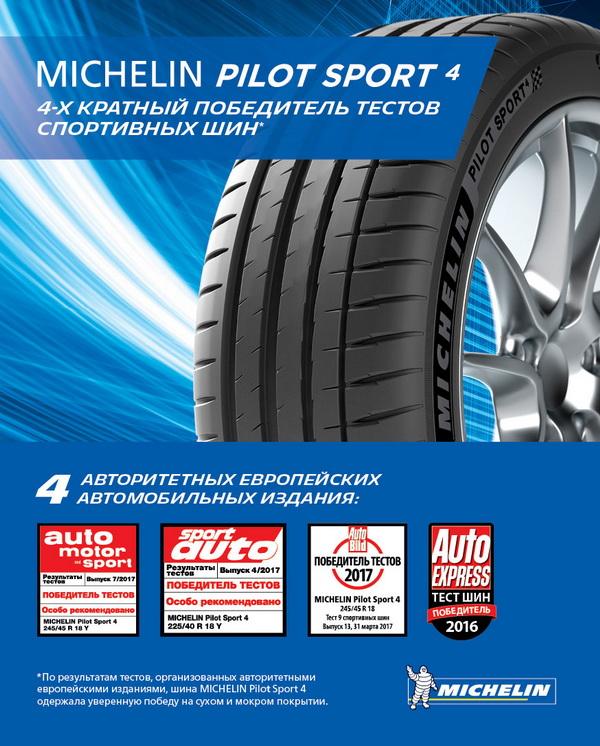 Michelin Pilot Sport 4 - победитель тестов спортивных шин